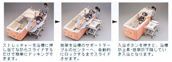 機械浴使用方法
