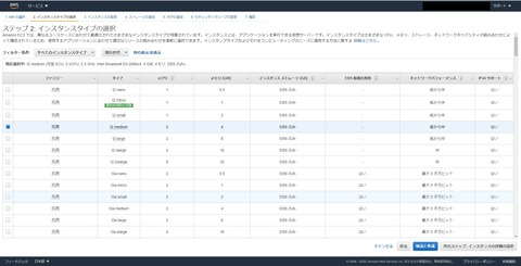 AWS_Instance_Type