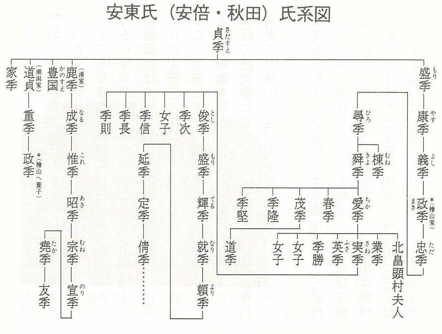 能代の歴史ばなし 09 檜山安東氏...