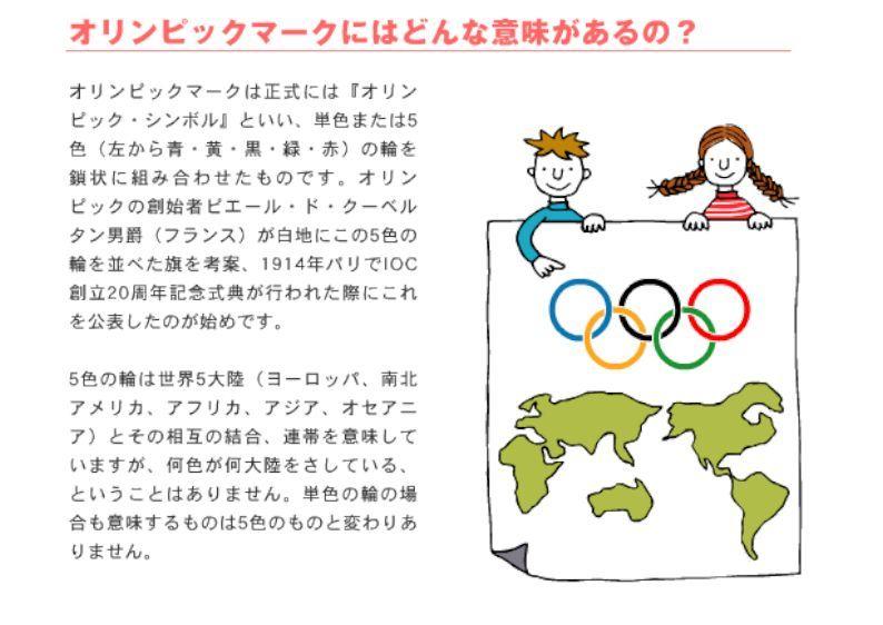 意味 オリンピック シンボル