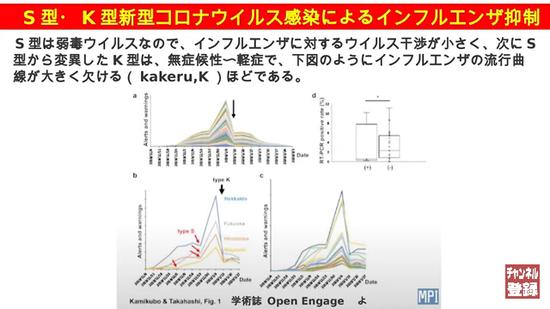 Screenshot_2020-07-29 【科学者の予測は当