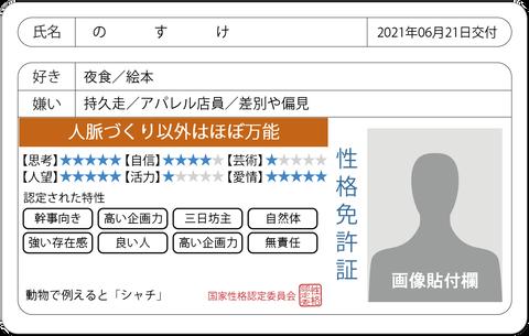 license20210621