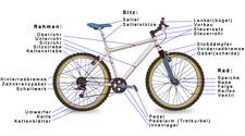 fahrradteilename