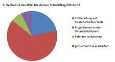 archenhold-statistik-2012_nutzen