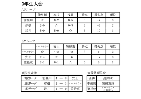 result_u09