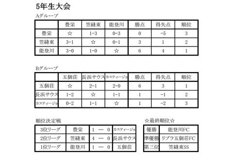 result_u11