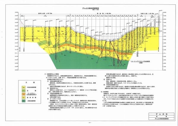 01 ダム止水軸地質縦断図