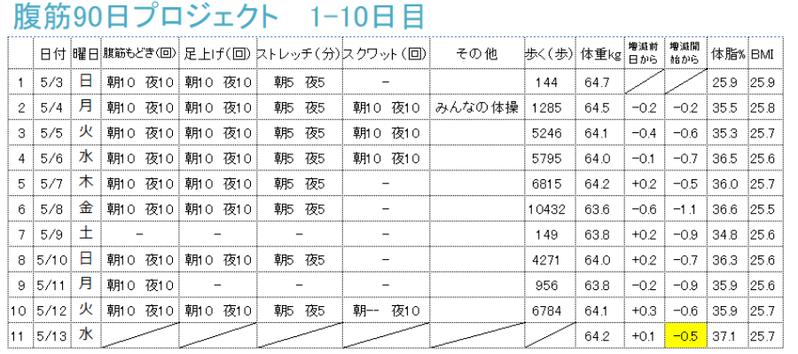 腹筋90 1-10