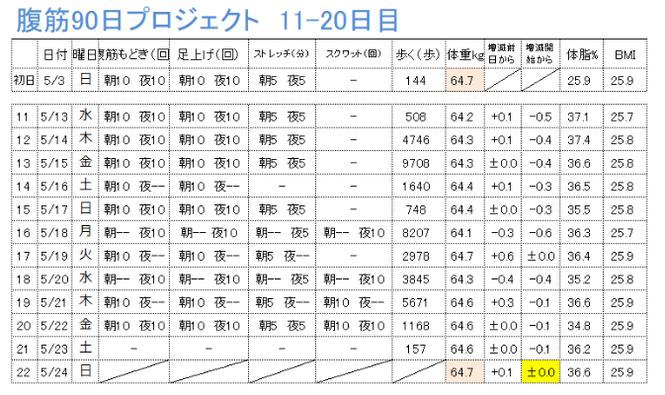 腹筋90 11-20