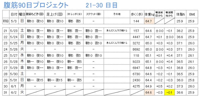 腹筋90 21-30