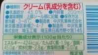 生クリームの栄養成分