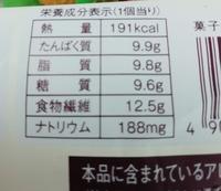 ショコラパンの栄養成分
