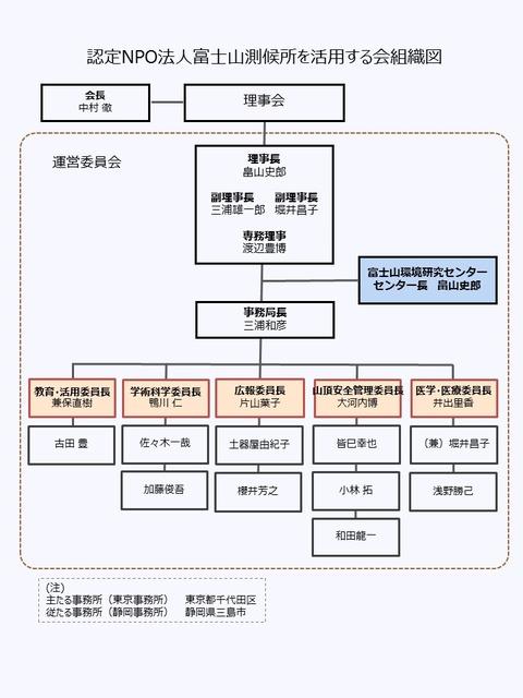 組織図_20181219