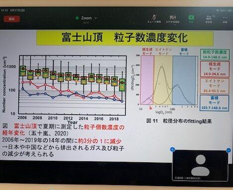 三浦富士データ