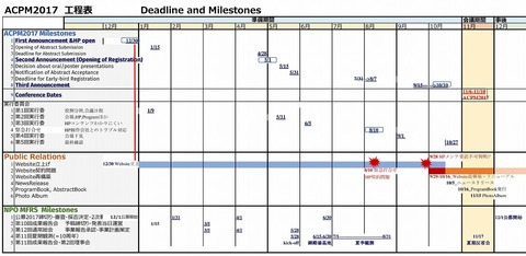 ACPM2017_Deadline and Milestones_FInal