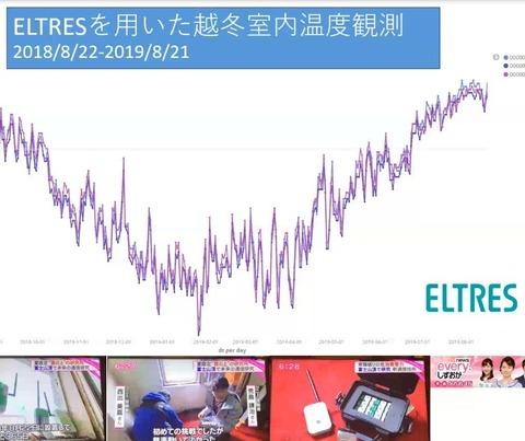 ELTRES_Days_鴨川先生23