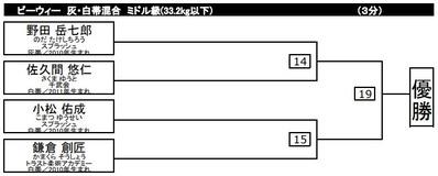 191027takeshichirouyuusei