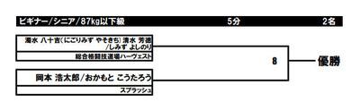 180729okamoto