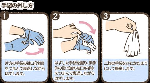 glove-removal