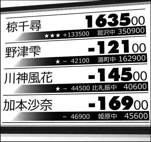 sinohayu-053-003-01
