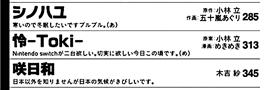 bg2802-index