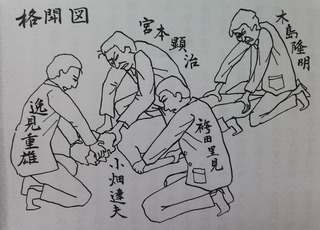 宮本顕治らによる殺害時格闘図