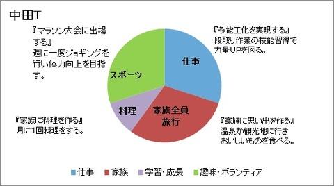201805-3-03_幸せ円グラフ