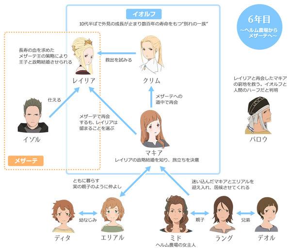 sayoasa_history2