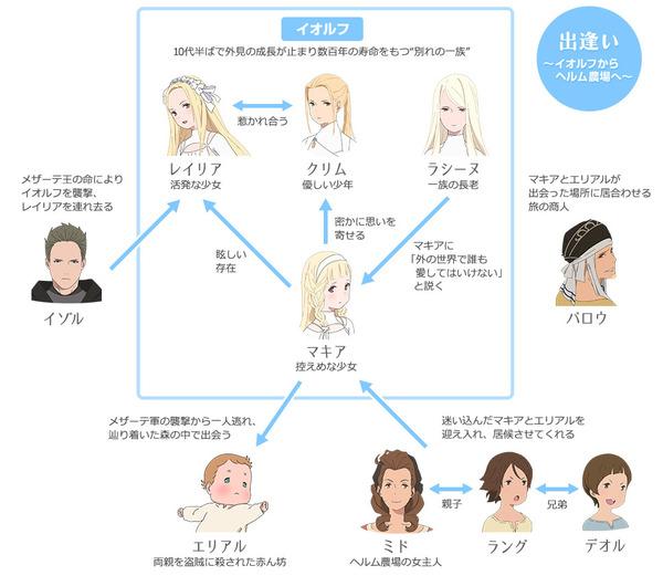 sayoasa_history1