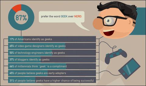 geek-nerd-03