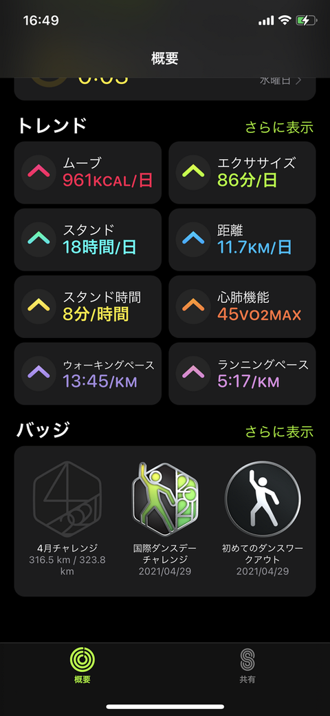 Badge_workout_dance