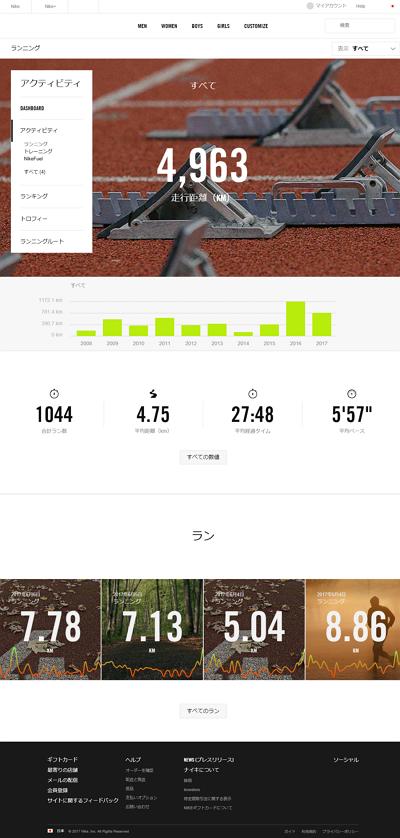 Nike_Plus_Rundata