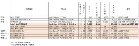 CPU_NUC7i5DNHE