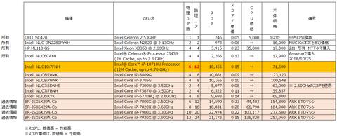 Intel_NUC10i7FNH