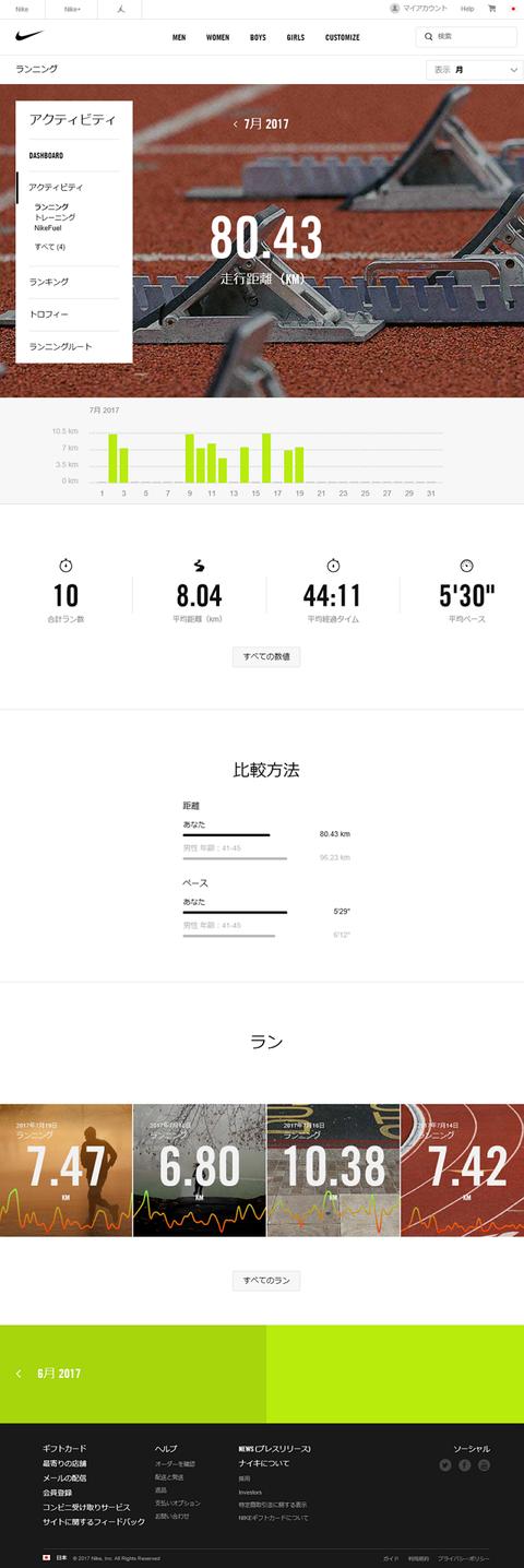 NikePlusRunData