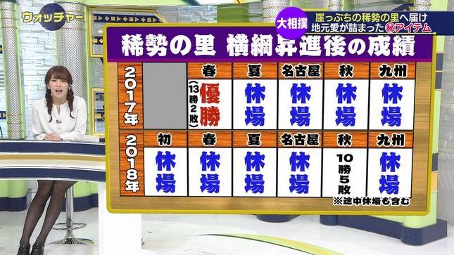 鷲見玲奈アナ ミニスカ黒ストッキング!!