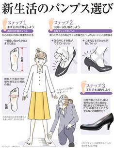 朝日新聞 新生活のパンプス選び 長さ・厚み測り、自分サイズ