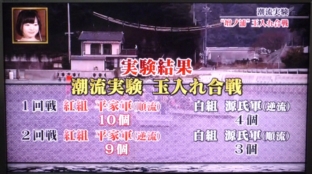 「風雲!大歴史実験 壇ノ浦の戦い 」