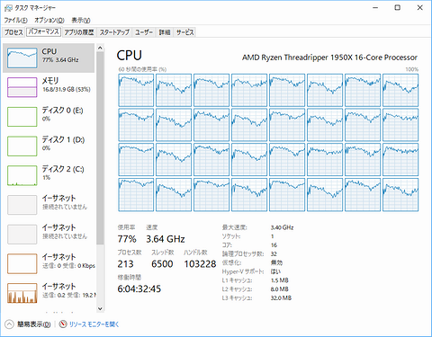 CPU_USAGE_4encodes_s
