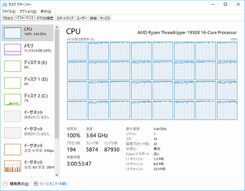 TR_CPU_Usage_4encodes