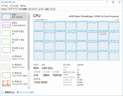 CPU_USAGE_6encodes_s