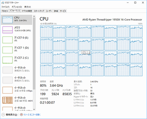 TR_CPU_Usage_3encodes