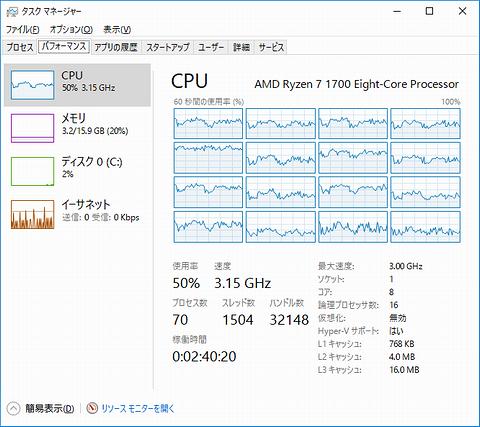 R7_CPU_Usage