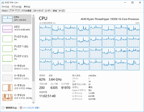 CPU_USAGE_5encodes_s