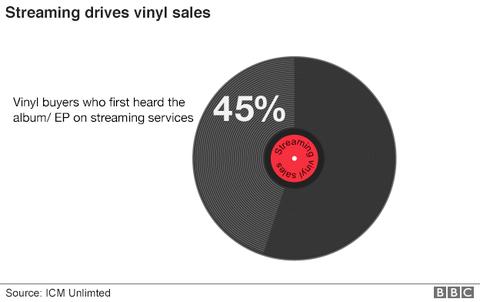 bbc_vinyl2016_3