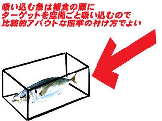 吸い込む魚