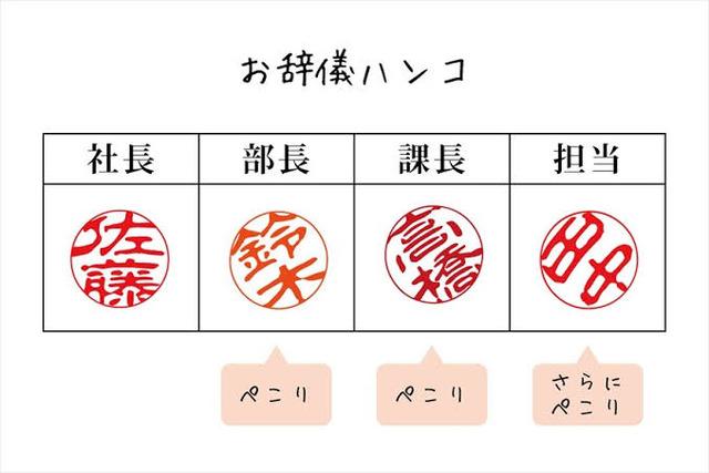 【悲報】日本さん、無駄で無意味なマナーが多すぎる