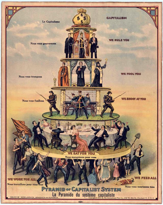 Anti-capitalism_color—_Restored