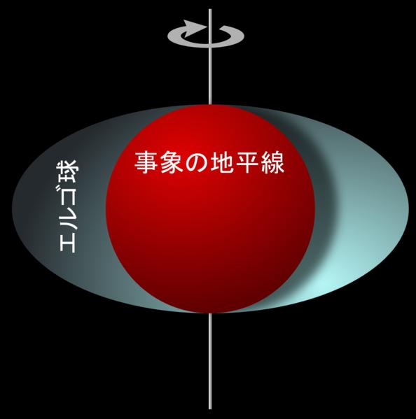 594px-Ergosphere_ja