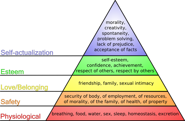 1024px-Maslow's_hierarchy_of_needs